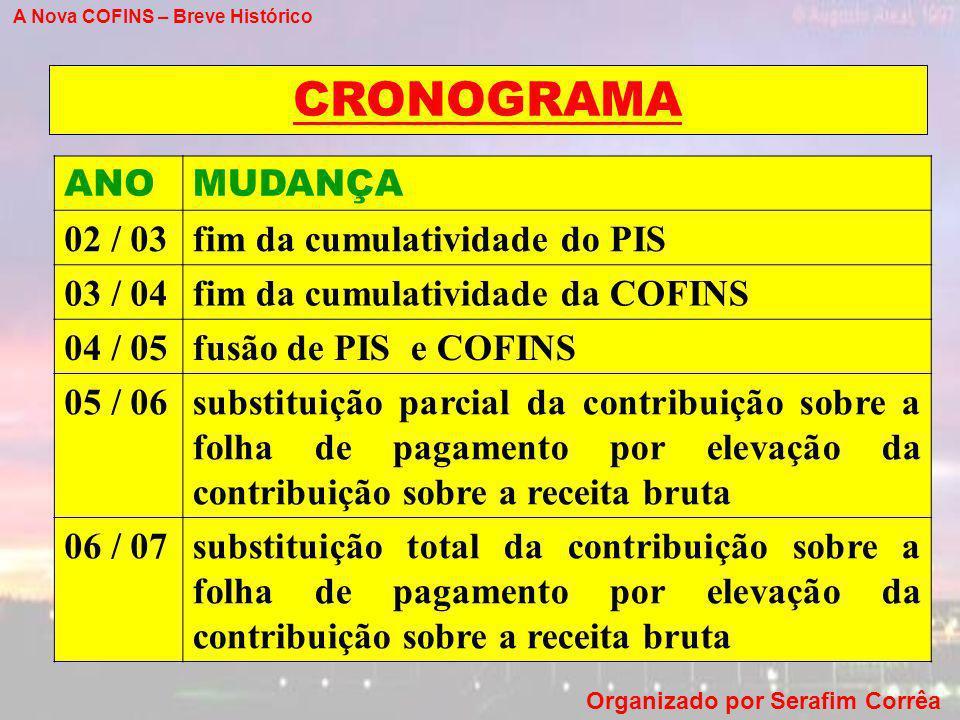 A Nova COFINS – Breve Histórico Organizado por Serafim Corrêa CRONOGRAMA ANOMUDANÇA 02 / 03fim da cumulatividade do PIS 03 / 04fim da cumulatividade d