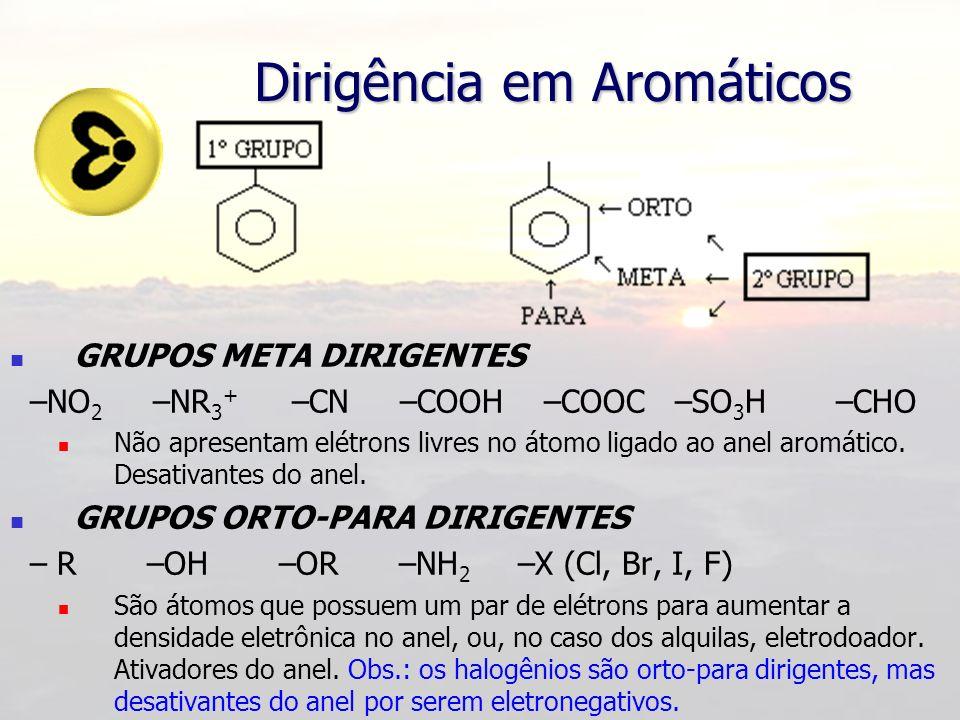 Dirigência em Aromáticos GRUPOS META DIRIGENTES –NO 2 –NR 3 + –CN –COOH –COOC –SO 3 H –CHO Não apresentam elétrons livres no átomo ligado ao anel arom