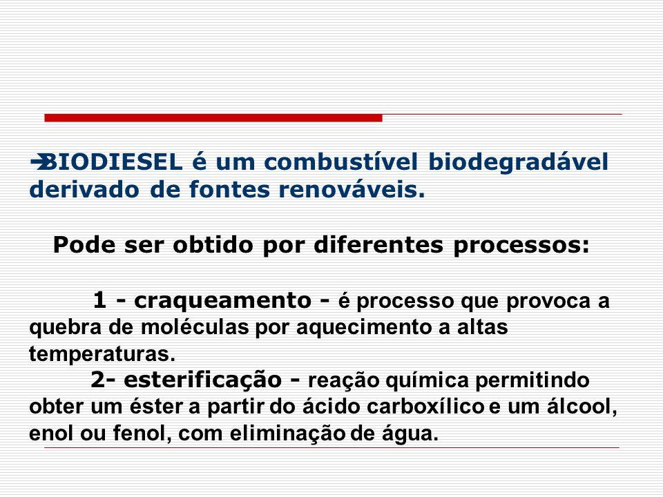 BIODIESEL é um combustível biodegradável derivado de fontes renováveis. Pode ser obtido por diferentes processos: 1 - craqueamento - é processo que pr