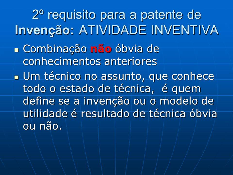 2º requisito para a patente de Invenção: ATIVIDADE INVENTIVA Combinação não óbvia de conhecimentos anteriores Combinação não óbvia de conhecimentos an