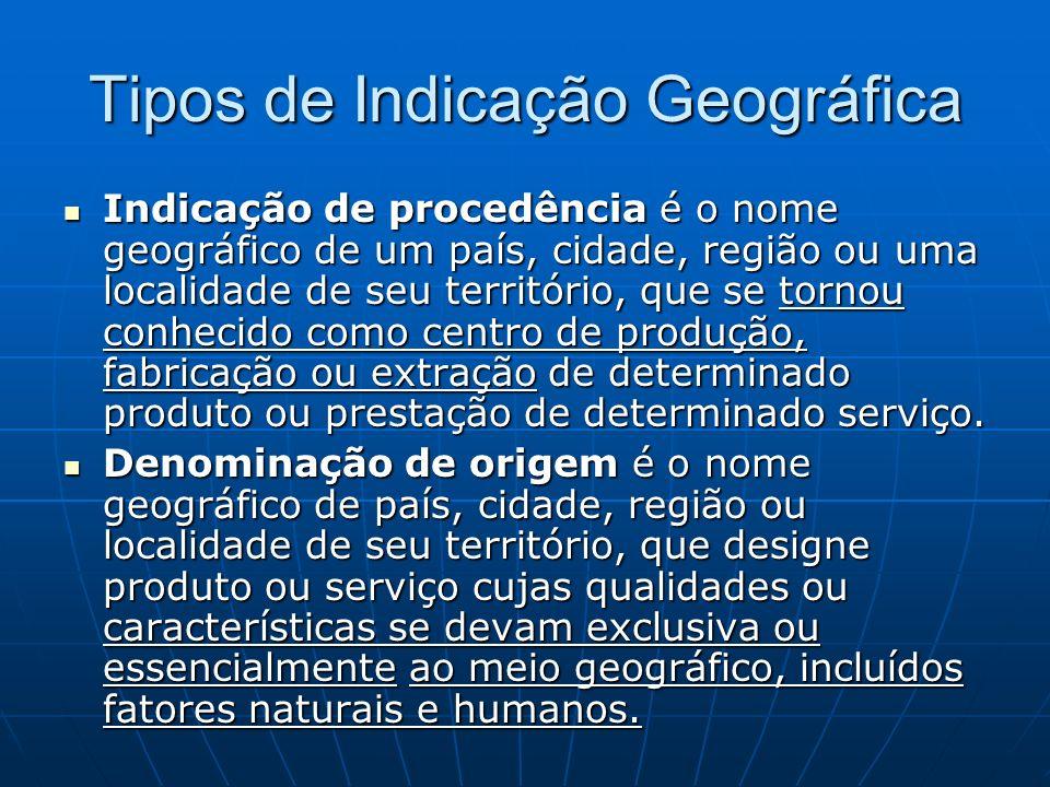 Tipos de Indicação Geográfica Indicação de procedência é o nome geográfico de um país, cidade, região ou uma localidade de seu território, que se torn