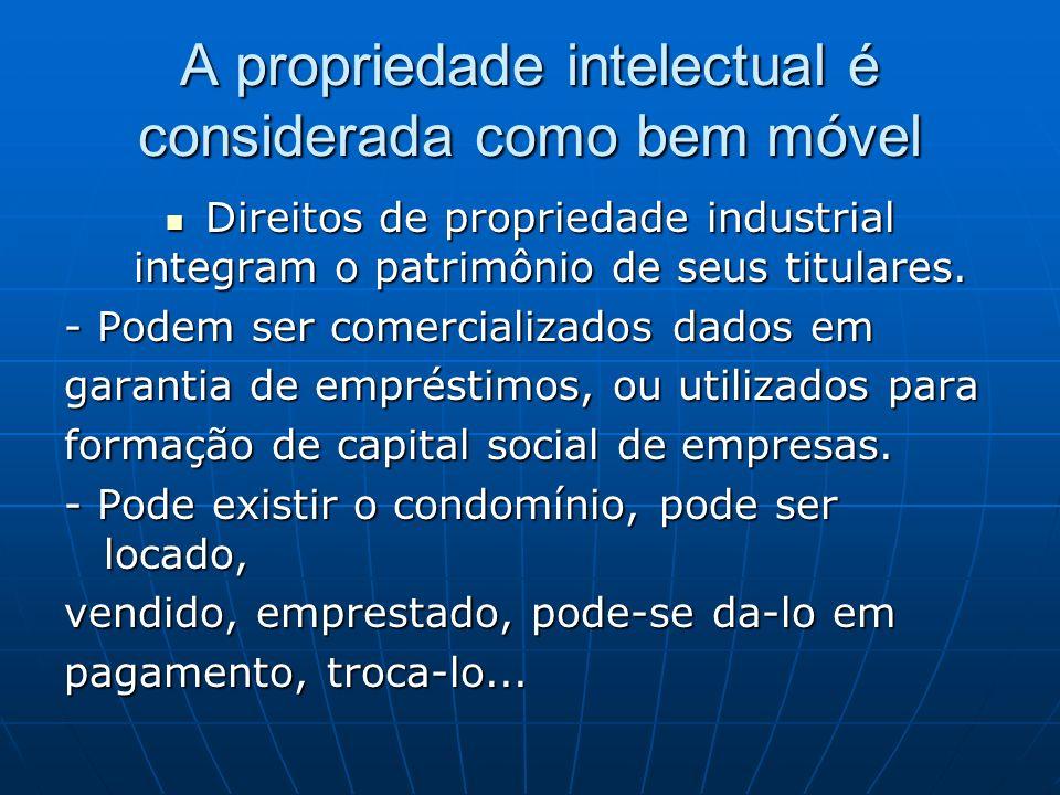 A propriedade intelectual é considerada como bem móvel Direitos de propriedade industrial integram o patrimônio de seus titulares. Direitos de proprie