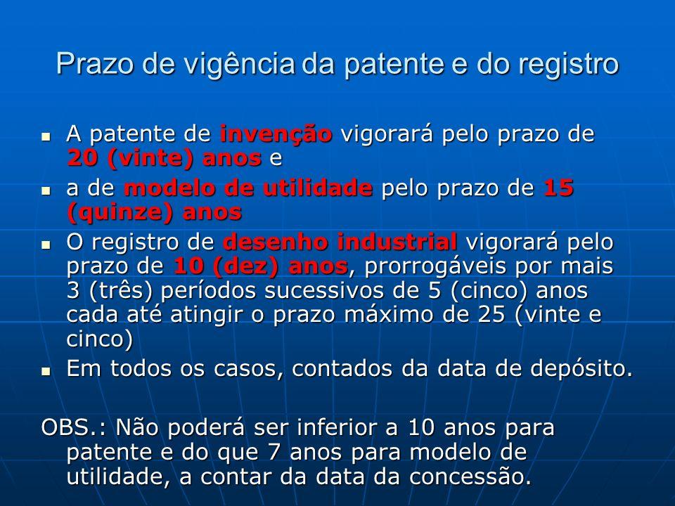 Prazo de vigência da patente e do registro A patente de invenção vigorará pelo prazo de 20 (vinte) anos e A patente de invenção vigorará pelo prazo de