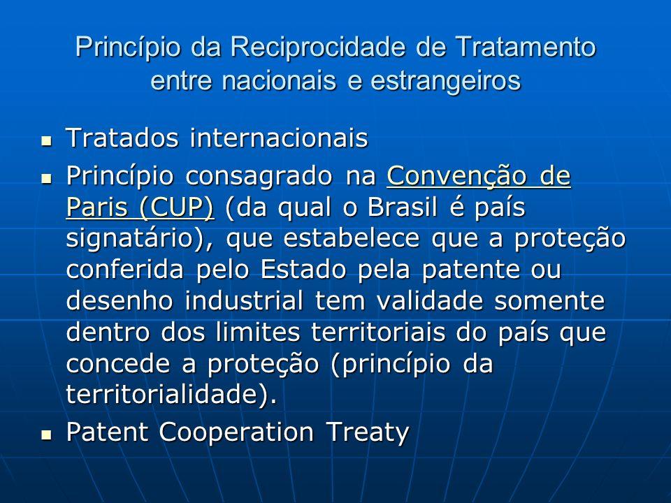 Princípio da Reciprocidade de Tratamento entre nacionais e estrangeiros Tratados internacionais Tratados internacionais Princípio consagrado na Conven