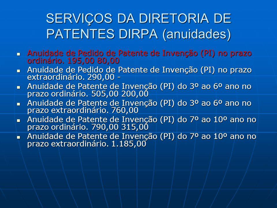 SERVIÇOS DA DIRETORIA DE PATENTES DIRPA (anuidades) Anuidade de Pedido de Patente de Invenção (PI) no prazo ordinário. 195,00 80,00 Anuidade de Pedido