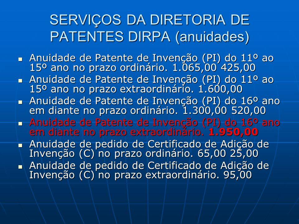SERVIÇOS DA DIRETORIA DE PATENTES DIRPA (anuidades) Anuidade de Patente de Invenção (PI) do 11º ao 15º ano no prazo ordinário. 1.065,00 425,00 Anuidad