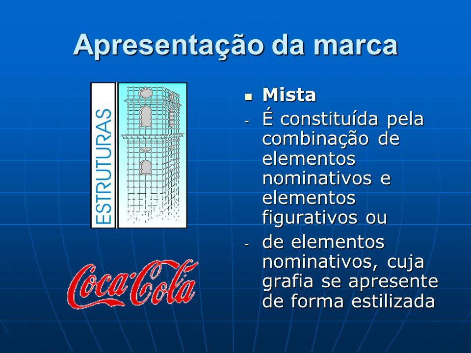 Apresentação da marca Mista Mista - É constituída pela combinação de elementos nominativos e elementos figurativos ou - de elementos nominativos, cuja