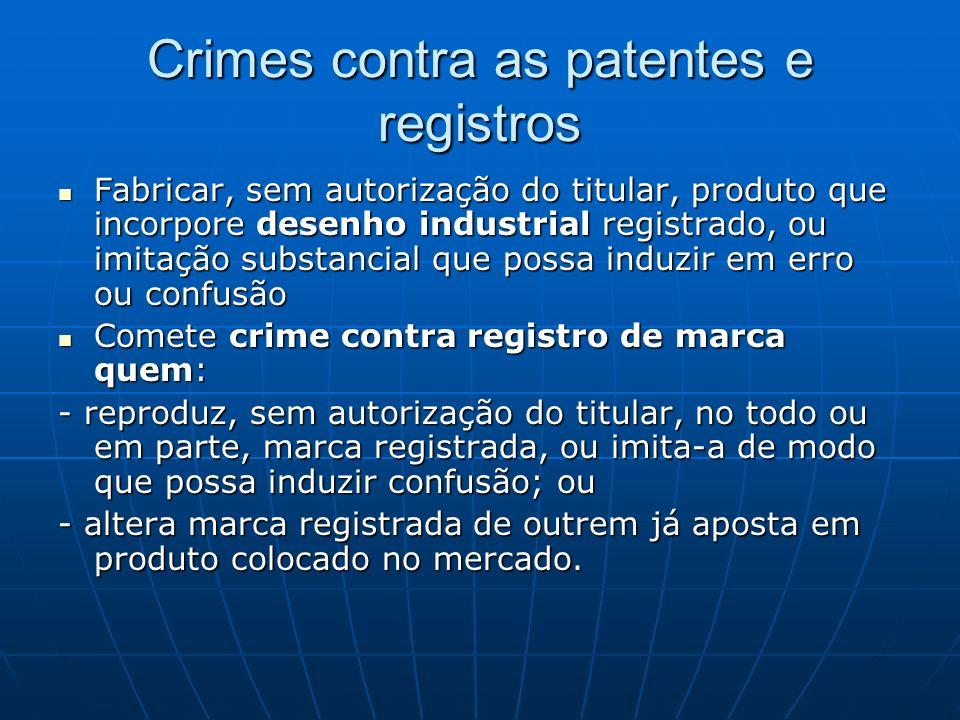 Crimes contra as patentes e registros Fabricar, sem autorização do titular, produto que incorpore desenho industrial registrado, ou imitação substanci
