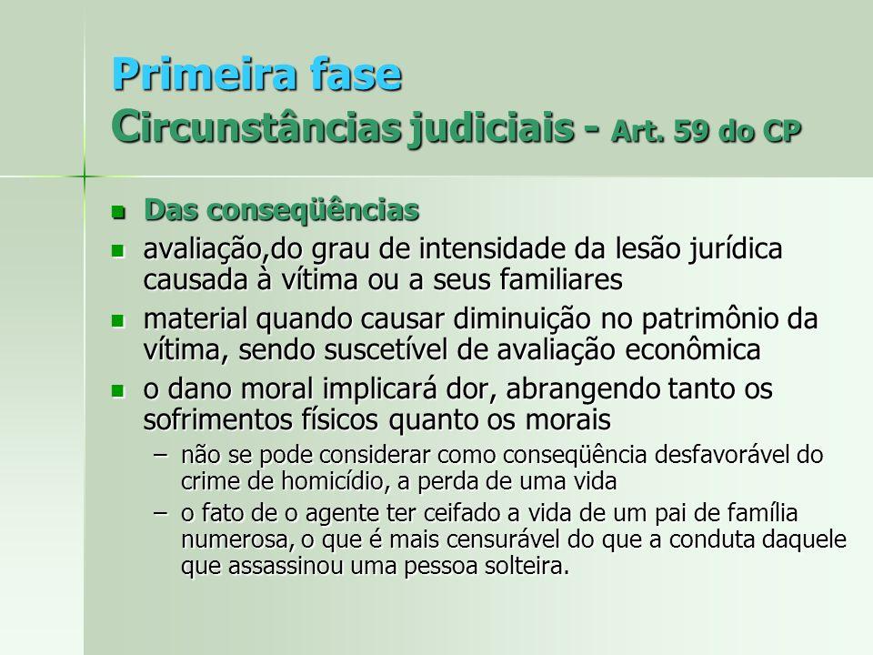 Primeira fase C ircunstâncias judiciais - Art. 59 do CP Das conseqüências Das conseqüências avaliação,do grau de intensidade da lesão jurídica causada