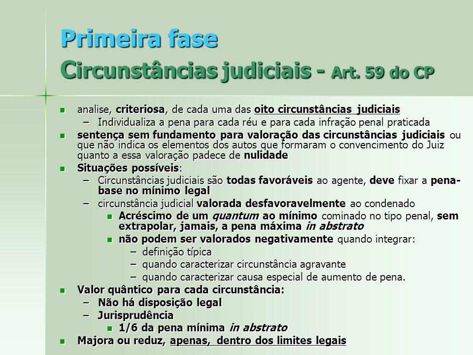 Primeira fase C ircunstâncias judiciais - Art. 59 do CP analise, criteriosa, de cada uma das oito circunstâncias judiciais analise, criteriosa, de cad