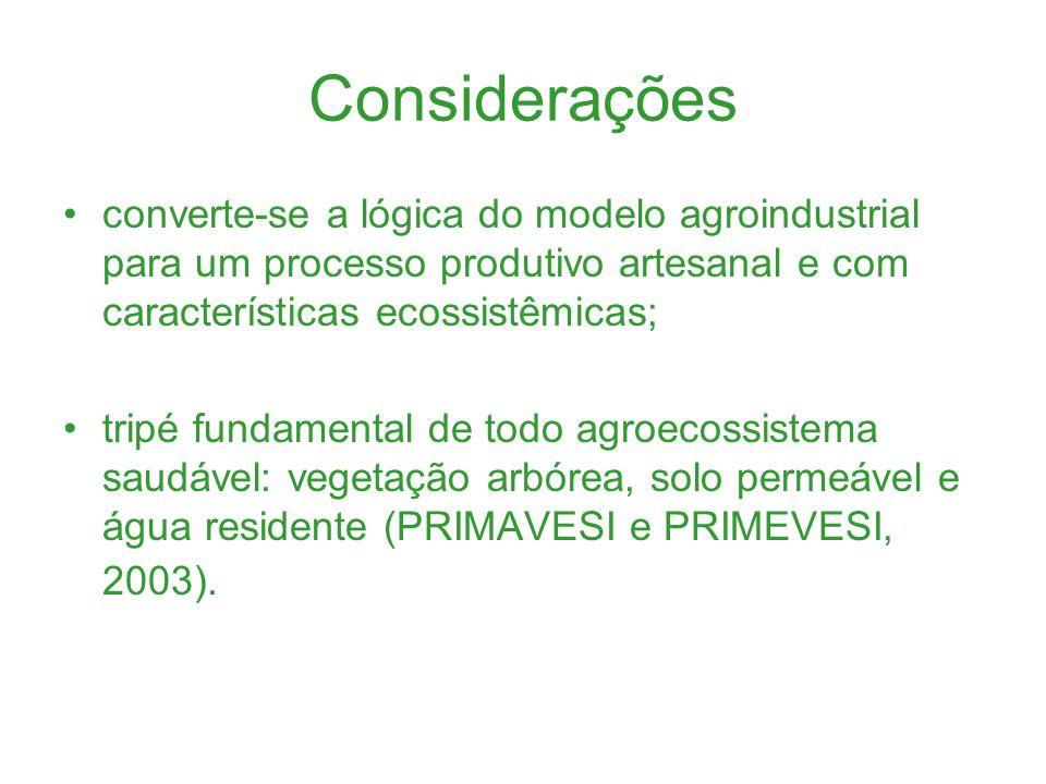 Considerações converte-se a lógica do modelo agroindustrial para um processo produtivo artesanal e com características ecossistêmicas; tripé fundament