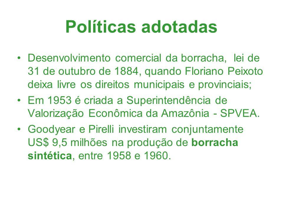 Políticas adotadas Em 1967 é criada a Superintendência Nacional da Borracha – SUDHEVEA – órgão executor; órgão normatizador do setor, o Conselho Nacional da Borracha – CNB; PROBOR em 1972 - visava a auto- suficiência nacional do suprimento de borracha natural.