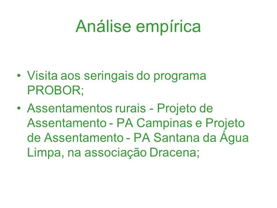 Análise empírica Visita aos seringais do programa PROBOR; Assentamentos rurais - Projeto de Assentamento - PA Campinas e Projeto de Assentamento - PA