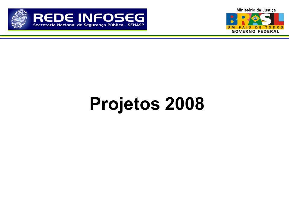 Ministério da Justiça Projetos em andamento Implantação metodologia de GP e Desenvolvimento Reestruturação Módulo de ADM de usuários Serviços Web para Receita Federal Projeto SISME