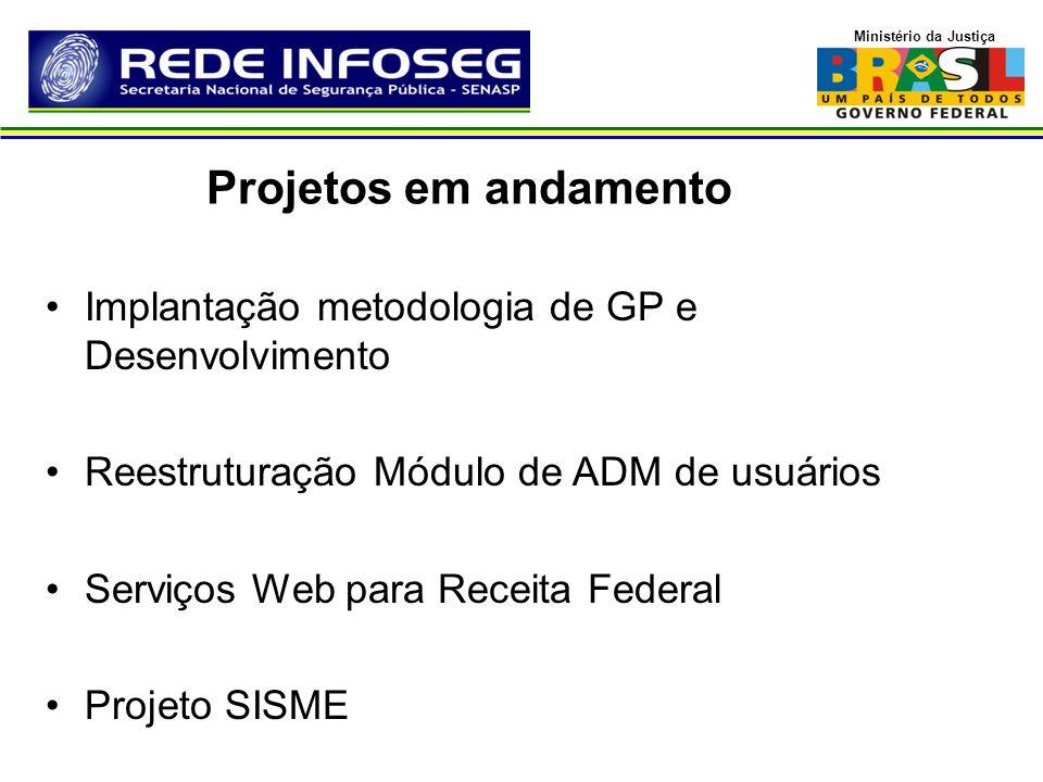 Ministério da Justiça Projetos em andamento Implantação metodologia de GP e Desenvolvimento Reestruturação Módulo de ADM de usuários Serviços Web para