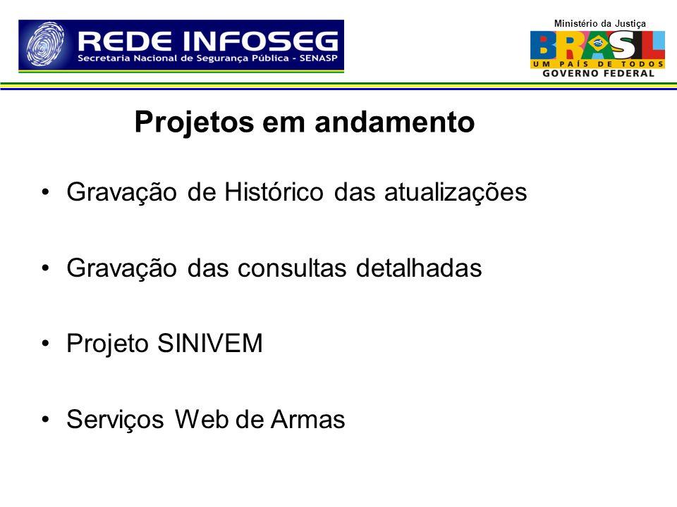 Ministério da Justiça Gravação de Histórico das atualizações Gravação das consultas detalhadas Projeto SINIVEM Serviços Web de Armas Projetos em andam