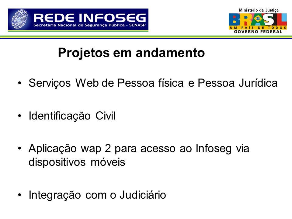 Ministério da Justiça Serviços Web de Pessoa física e Pessoa Jurídica Identificação Civil Aplicação wap 2 para acesso ao Infoseg via dispositivos móve