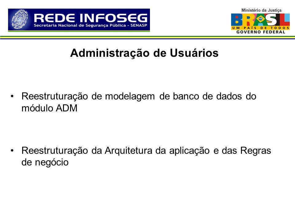 Ministério da Justiça Administração de Usuários Reestruturação de modelagem de banco de dados do módulo ADM Reestruturação da Arquitetura da aplicação