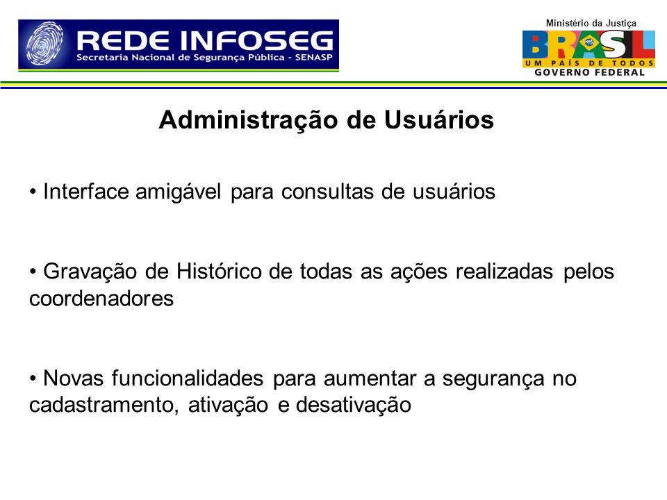 Ministério da Justiça Interface amigável para consultas de usuários Gravação de Histórico de todas as ações realizadas pelos coordenadores Novas funci