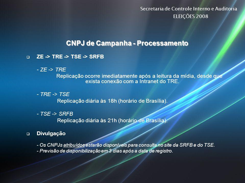 Secretaria de Controle Interno e Auditoria ELEIÇÕES 2008 CNPJ de Campanha - Processamento ZE -> TRE -> TSE -> SRFB - ZE -> TRE Replicação ocorre imedi