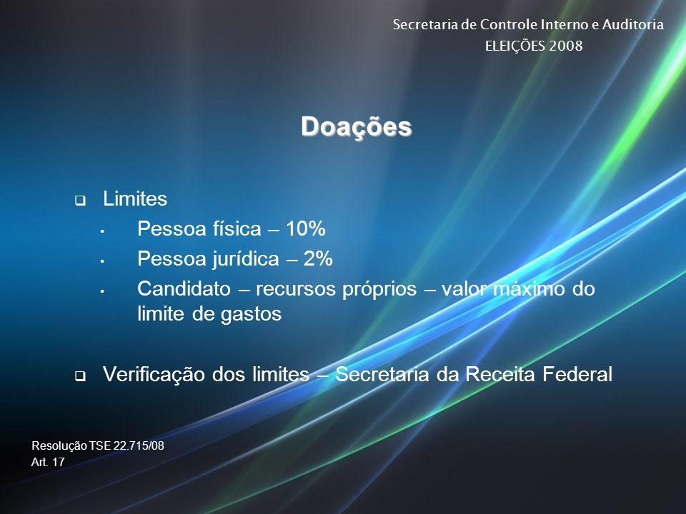 Secretaria de Controle Interno e Auditoria ELEIÇÕES 2008 Doações Limites Pessoa física – 10% Pessoa jurídica – 2% Candidato – recursos próprios – valo