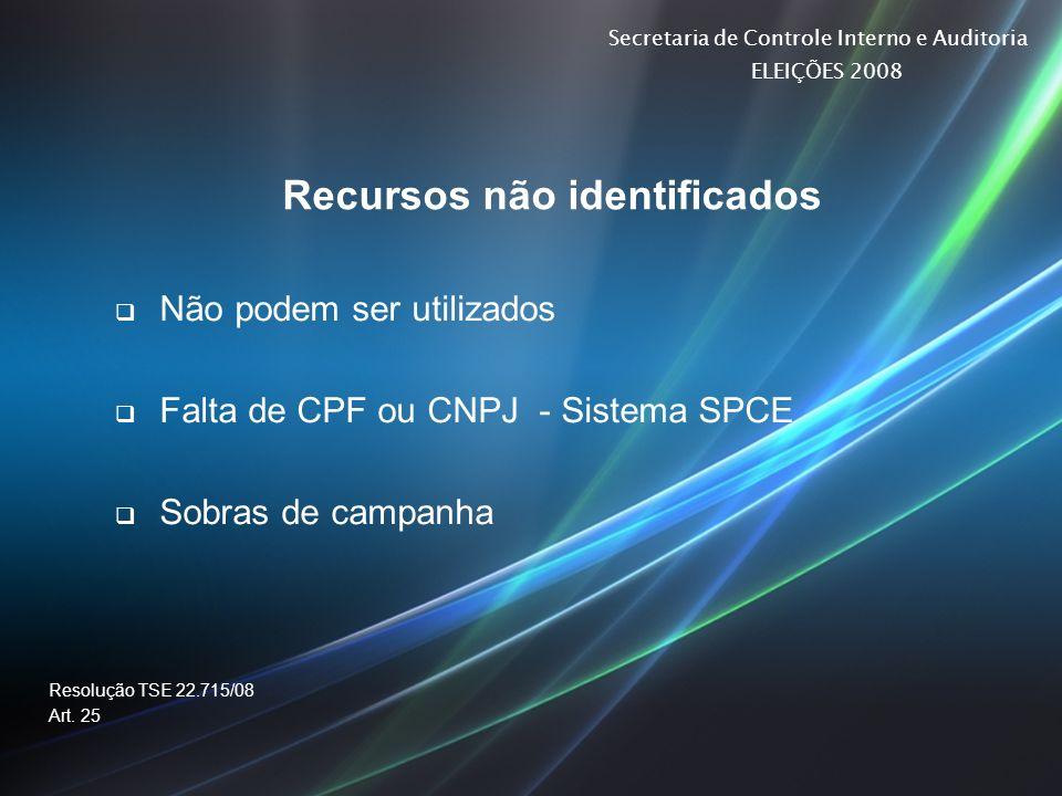 Secretaria de Controle Interno e Auditoria ELEIÇÕES 2008 Recursos não identificados Não podem ser utilizados Falta de CPF ou CNPJ - Sistema SPCE Sobra