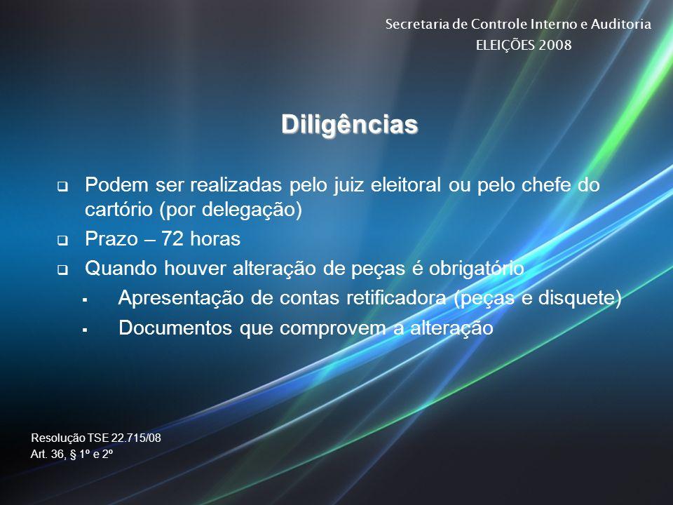 Secretaria de Controle Interno e Auditoria ELEIÇÕES 2008 Diligências Podem ser realizadas pelo juiz eleitoral ou pelo chefe do cartório (por delegação