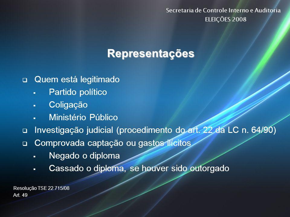 Secretaria de Controle Interno e Auditoria ELEIÇÕES 2008 Representações Quem está legitimado Partido político Coligação Ministério Público Investigaçã