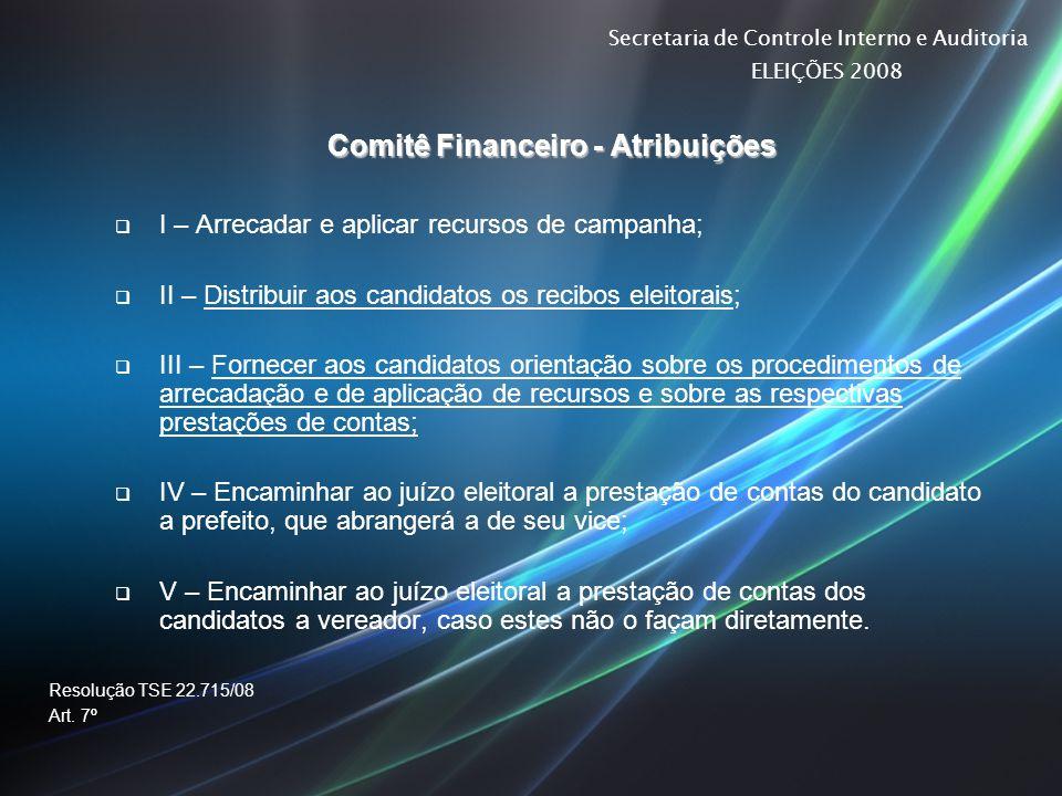 Secretaria de Controle Interno e Auditoria ELEIÇÕES 2008 Comitê Financeiro - Atribuições I – Arrecadar e aplicar recursos de campanha; II – Distribuir