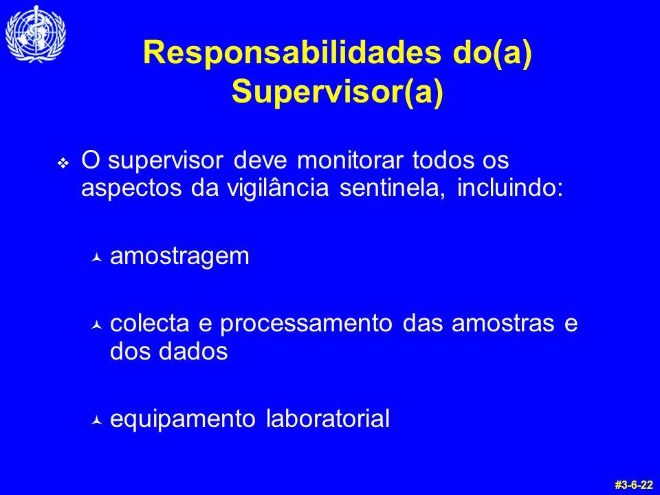 Responsabilidades do(a) Supervisor(a) O supervisor deve monitorar todos os aspectos da vigilância sentinela, incluindo: © amostragem © colecta e processamento das amostras e dos dados © equipamento laboratorial #3-6-22