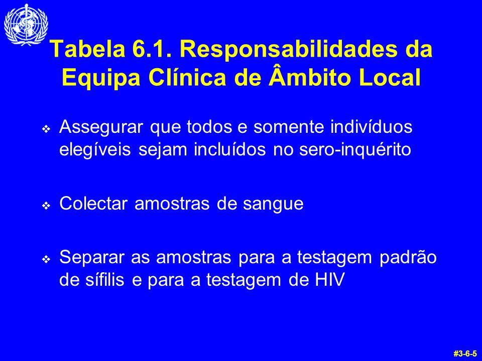Tabela 6.1.Responsabilidades da Equipa Clínica de Âmbito Local, Cont.