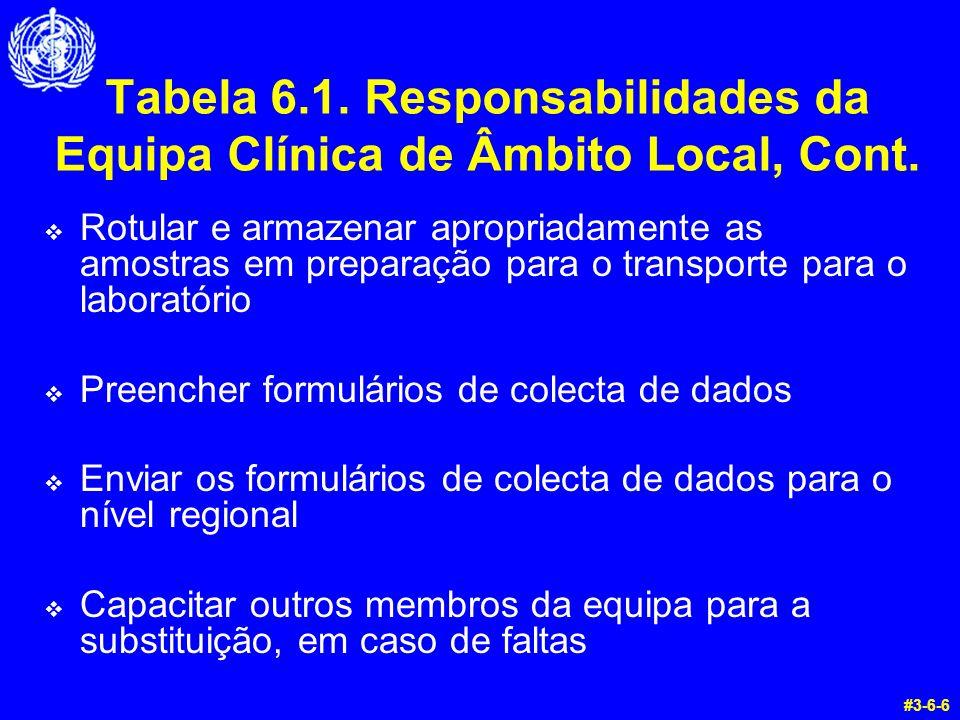 Tabela 6.1. Responsabilidades da Equipa Clínica de Âmbito Local, Cont.