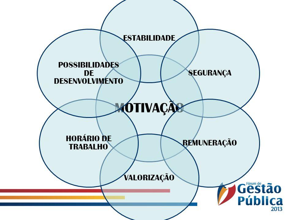 AUTORREALIZAÇÃO STATUS ASSOCIAÇÃO SOBREVIVÊNCIA PERMANENTE SOBREVIVÊCIA