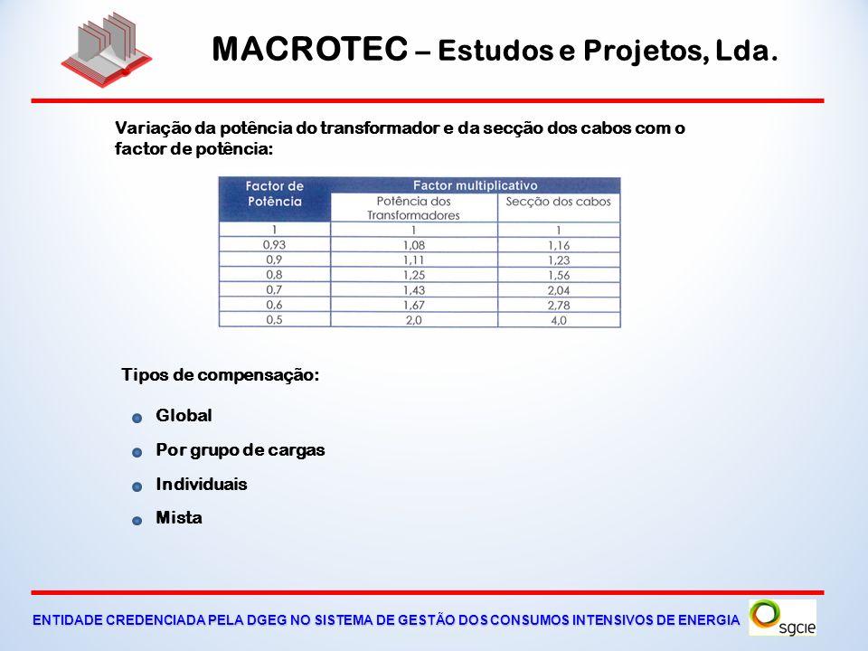 MACROTEC – Estudos e Projetos, Lda. ENTIDADE CREDENCIADA PELA DGEG NO SISTEMA DE GESTÃO DOS CONSUMOS INTENSIVOS DE ENERGIA QUADROS ELÉCTRICOS Manutenç