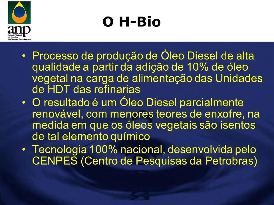 O H-Bio Processo de produção de Óleo Diesel de alta qualidade a partir da adição de 10% de óleo vegetal na carga de alimentação das Unidades de HDT da