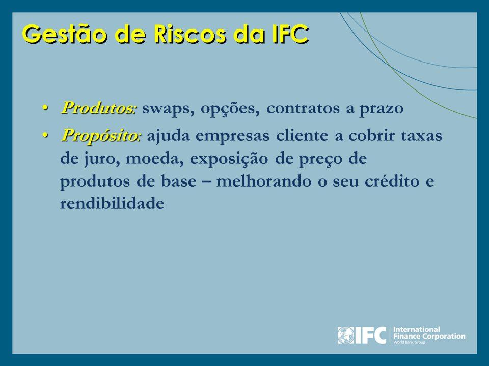 Gestão de Riscos da IFC Produtos:Produtos: swaps, opções, contratos a prazo Propósito:Propósito: ajuda empresas cliente a cobrir taxas de juro, moeda,