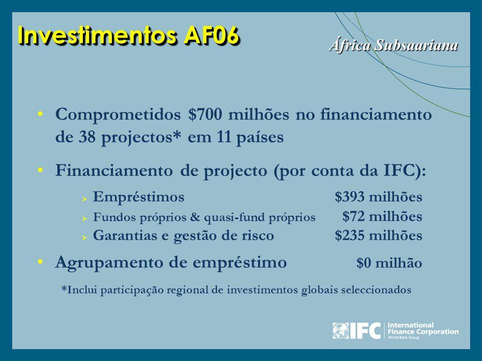 Investimentos AF06 Comprometidos $700 milhões no financiamento de 38 projectos* em 11 países Financiamento de projecto (por conta da IFC): Empréstimos