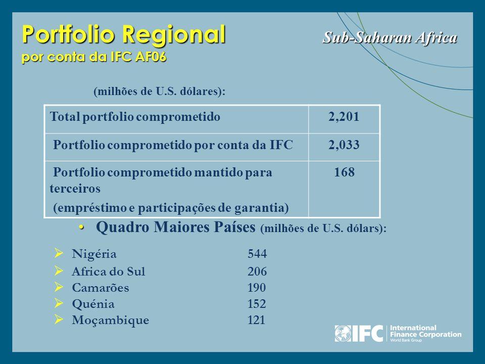 Portfolio Regional por conta da IFC AF06 Sub-Saharan Africa Nigéria544 Africa do Sul206 Camarões190 Quénia152 Moçambique121 Quadro Maiores Países (mil