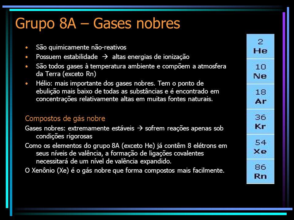 Grupo 8A – Gases nobres São quimicamente não-reativos Possuem estabilidade altas energias de ionização São todos gases à temperatura ambiente e compõem a atmosfera da Terra (exceto Rn) Hélio: mais importante dos gases nobres.