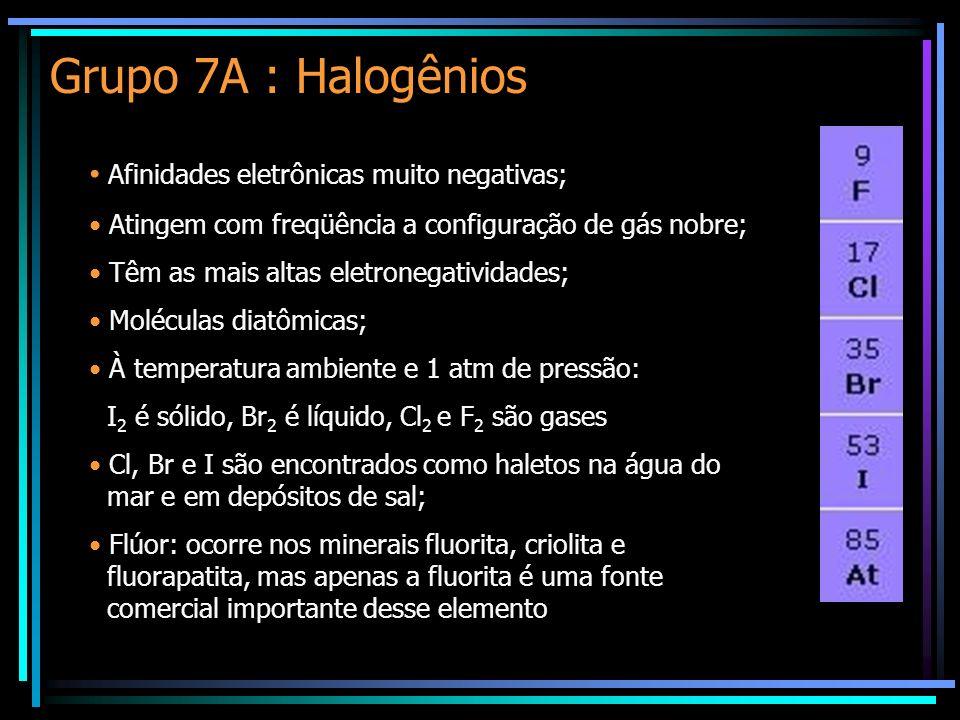Grupo 7A : Halogênios Afinidades eletrônicas muito negativas; Atingem com freqüência a configuração de gás nobre; Têm as mais altas eletronegatividades; Moléculas diatômicas; À temperatura ambiente e 1 atm de pressão: I 2 é sólido, Br 2 é líquido, Cl 2 e F 2 são gases Cl, Br e I são encontrados como haletos na água do mar e em depósitos de sal; Flúor: ocorre nos minerais fluorita, criolita e fluorapatita, mas apenas a fluorita é uma fonte comercial importante desse elemento