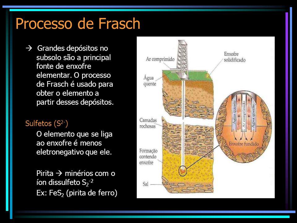 Processo de Frasch Grandes depósitos no subsolo são a principal fonte de enxofre elementar. O processo de Frasch é usado para obter o elemento a parti