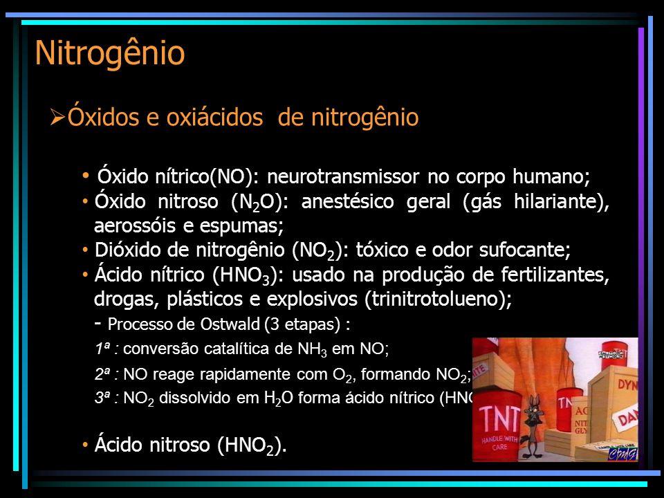 Óxidos e oxiácidos de nitrogênio Óxido nítrico(NO): neurotransmissor no corpo humano; Óxido nitroso (N 2 O): anestésico geral (gás hilariante), aerossóis e espumas; Dióxido de nitrogênio (NO 2 ): tóxico e odor sufocante; Ácido nítrico (HNO 3 ): usado na produção de fertilizantes, drogas, plásticos e explosivos (trinitrotolueno); - Processo de Ostwald (3 etapas) : 1ª : conversão catalítica de NH 3 em NO; 2ª : NO reage rapidamente com O 2, formando NO 2 ; 3ª : NO 2 dissolvido em H 2 O forma ácido nítrico (HNO 3 ).