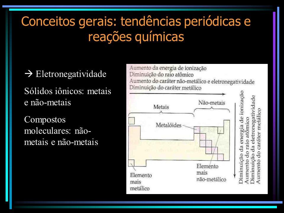 Conceitos gerais: tendências periódicas e reações químicas Eletronegatividade Sólidos iônicos: metais e não-metais Compostos moleculares: não- metais e não-metais