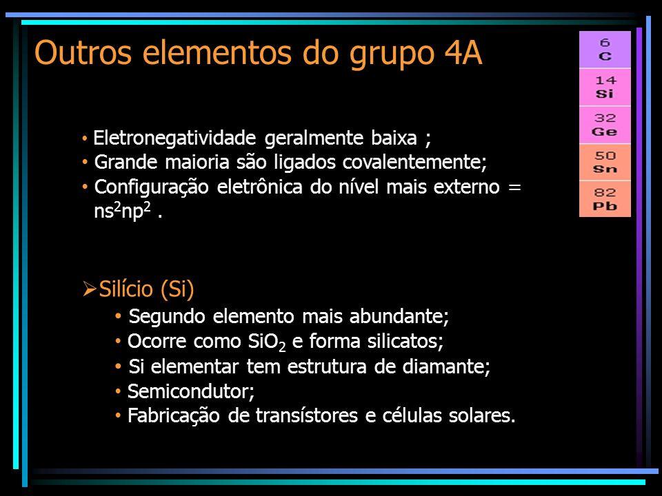 Outros elementos do grupo 4A Eletronegatividade geralmente baixa ; Grande maioria são ligados covalentemente; Configuração eletrônica do nível mais externo = ns 2 np 2.