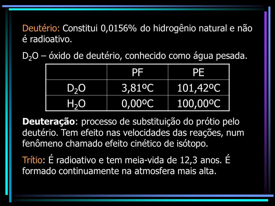 Deutério: Constitui 0,0156% do hidrogênio natural e não é radioativo. D 2 O – óxido de deutério, conhecido como água pesada. Deuteração: processo de s