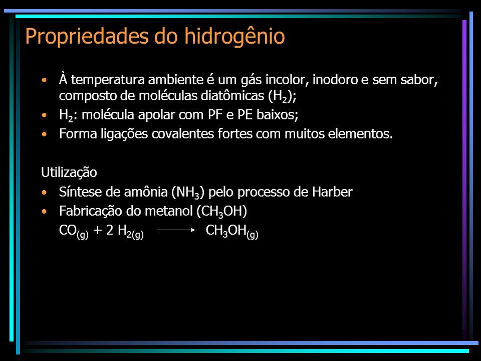 Propriedades do hidrogênio À temperatura ambiente é um gás incolor, inodoro e sem sabor, composto de moléculas diatômicas (H 2 ); H 2 : molécula apolar com PF e PE baixos; Forma ligações covalentes fortes com muitos elementos.