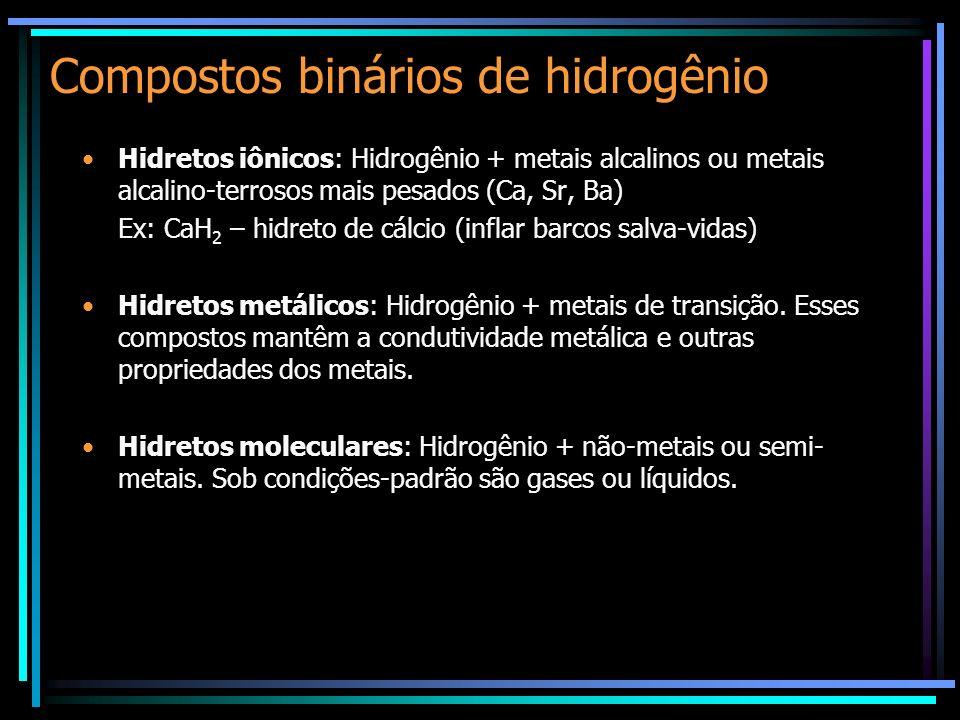 Compostos binários de hidrogênio Hidretos iônicos: Hidrogênio + metais alcalinos ou metais alcalino-terrosos mais pesados (Ca, Sr, Ba) Ex: CaH 2 – hidreto de cálcio (inflar barcos salva-vidas) Hidretos metálicos: Hidrogênio + metais de transição.