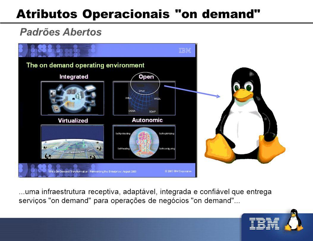 Atributos Operacionais