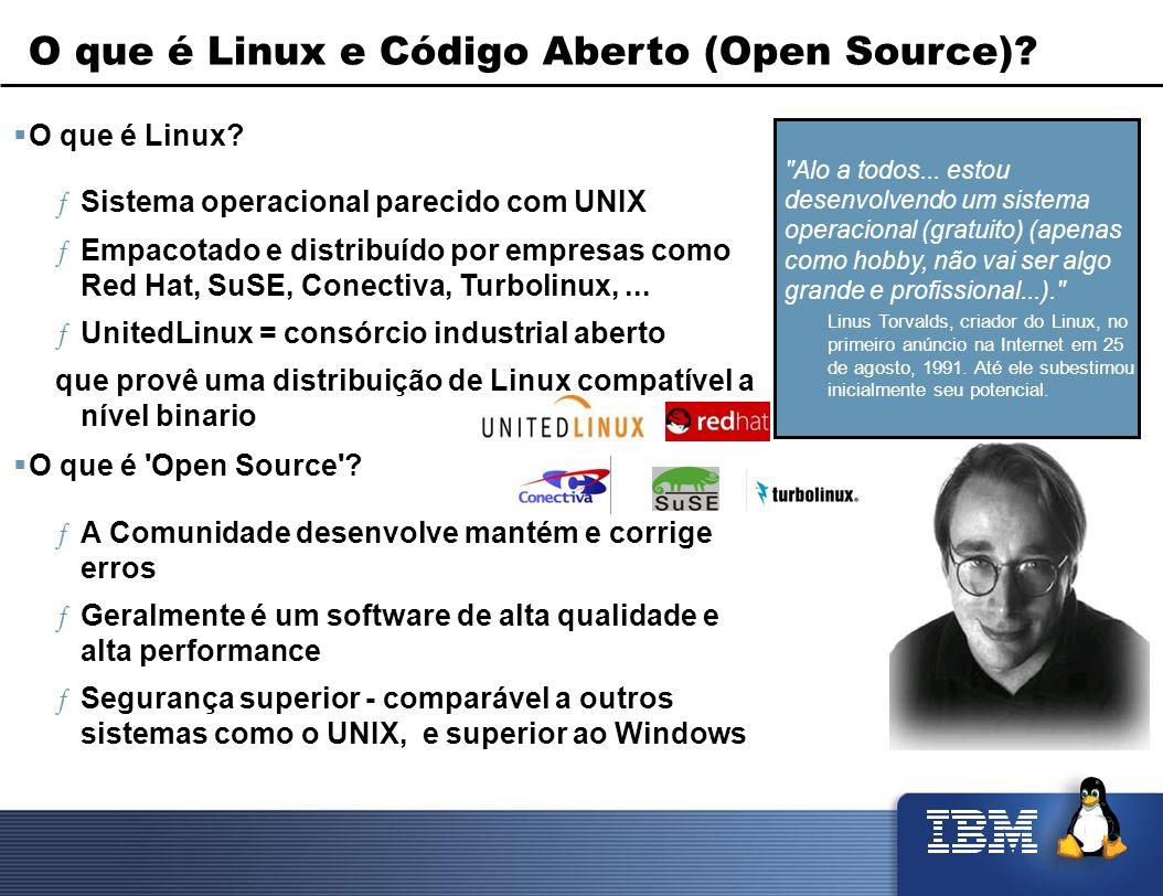 O que é Linux? ƒSistema operacional parecido com UNIX ƒEmpacotado e distribuído por empresas como Red Hat, SuSE, Conectiva, Turbolinux,... ƒUnitedLinu