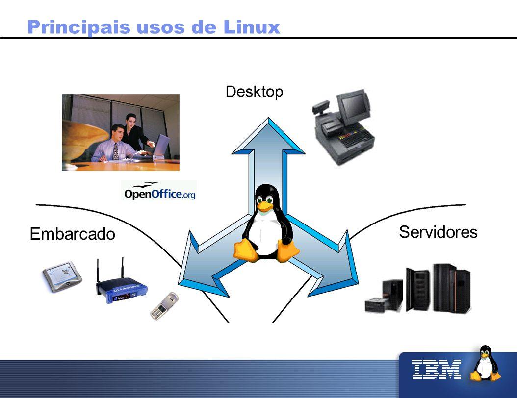 Principais usos de Linux Servidores Embarcado